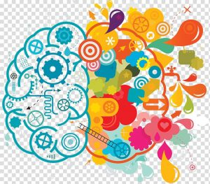 Mind Mapping for Achievement - Must Use Programs